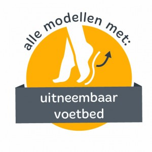Voetbed